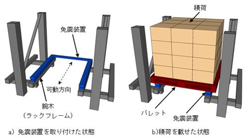 図ー1 設置イメージ